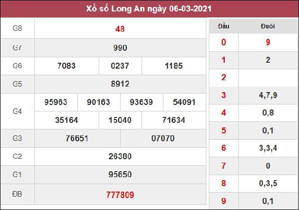 Phân tích XSLA 13/3/2021 chốt kết quả Long An siêu chuẩn