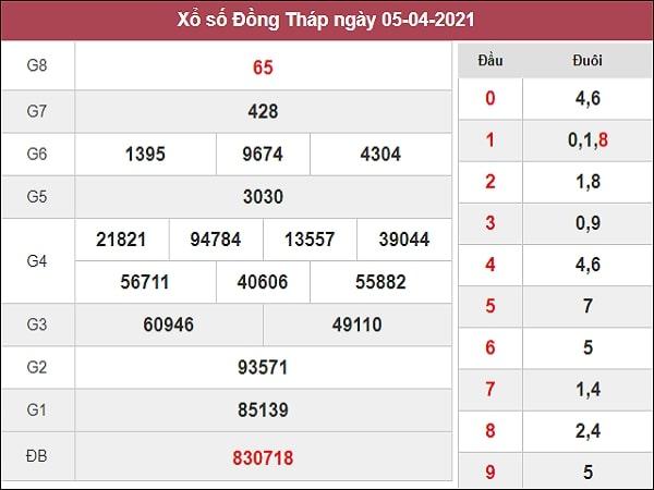 Dự đoán XSDT 12/04/2021