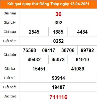 Quay thử Đồng Tháp ngày 12/4/2021 thứ 2