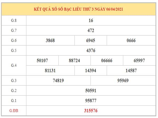 Nhận định KQXSBL ngày 13/4/2021 dựa trên kết quả kì trước