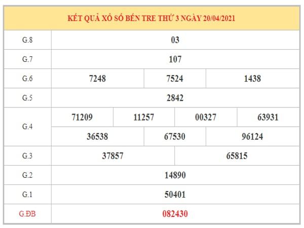 Dự đoán XSBTR ngày 27/4/2021 dựa trên kết quả kì trước