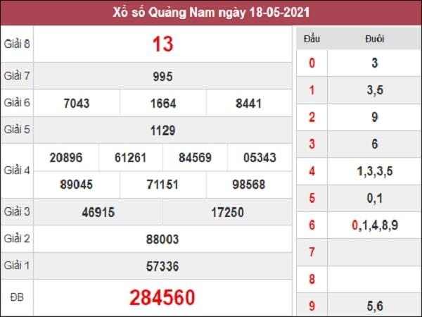 Dự đoán xổ số Quảng Nam 25/5/2021