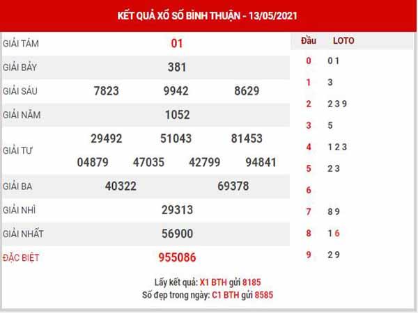 Phân tích XSBTH ngày 20/5/2021 - Phân tích xổ số Bình Thuận thứ 5
