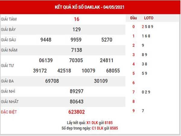 Phân tích XSDLK ngày 11/5/2021 - Phân tích đài xổ số Đắk Lắk thứ 3