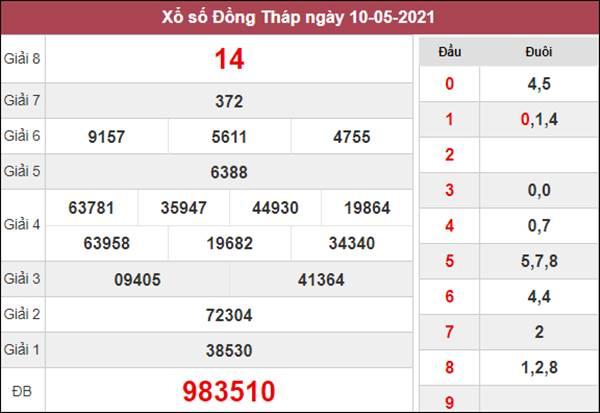 Nhận định KQXS Đồng Tháp 17/5/2021 xác suất trúng cao
