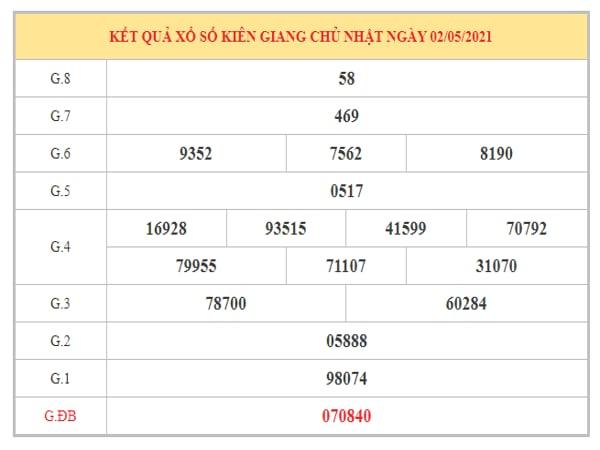 Soi cầu XSKG ngày 9/5/2021 dựa trên kết quả kì trước
