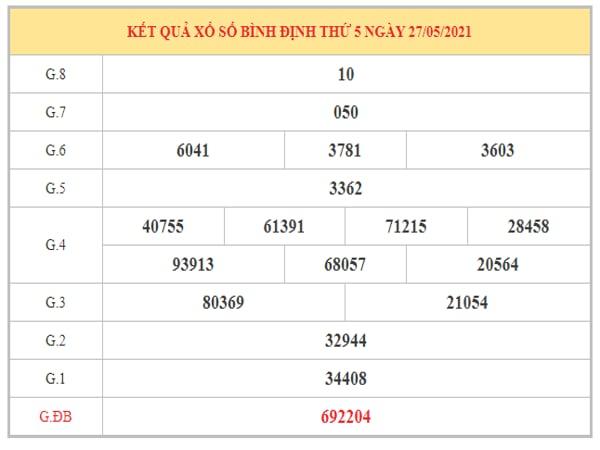 Phân tích KQXSBDI ngày 3/6/2021 dựa trên kết quả kì trước