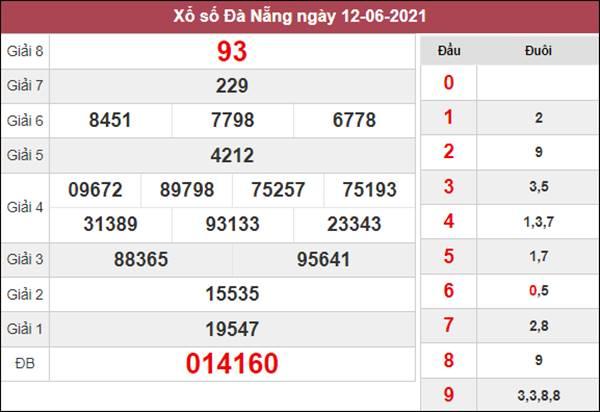 Nhận định KQXS Đà Nẵng 16/6/2021 chốt XSDNG thứ 4