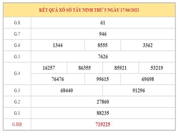Soi cầu XSTN ngày 24/6/2021 dựa trên kết quả kì trước