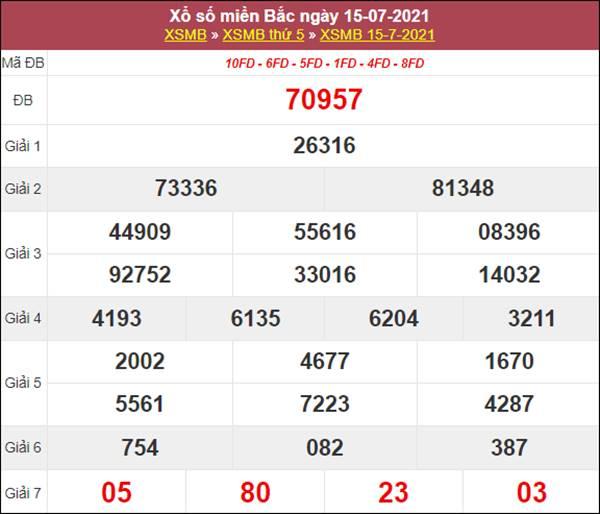 Thống kê XSMB 16/7/2021 chốt bạch thủ lô miền Bắc
