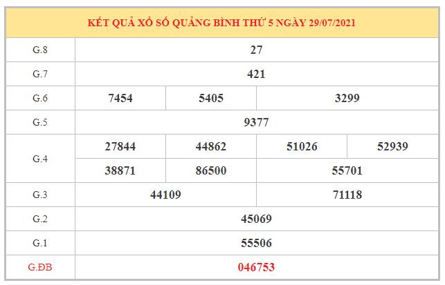 Dự đoán XSQB ngày 5/8/2021 dựa trên kết quả kì trước