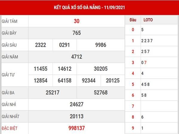 Phân tích kết quả XS Đà Nẵng thứ 4 ngày 15/9/2021