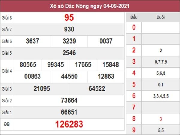 Thống kê XSDNO 11-09-2021