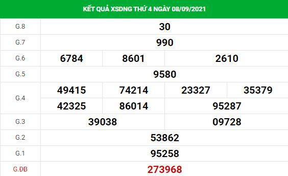 Phân tích xổ số Đà Nẵng 11/9/2021 thống kê XSDNG hôm nay