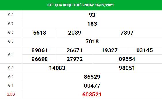 Phân tích xổ số Quảng Bình 23/9/2021 thứ 5 hôm nay chuẩn xác