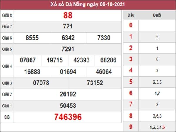 Phân tích XSDNG 13/10/2021