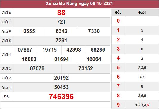 Nhận định KQXSDNG ngày 13/10/2021 chốt lô số đẹp thứ 3
